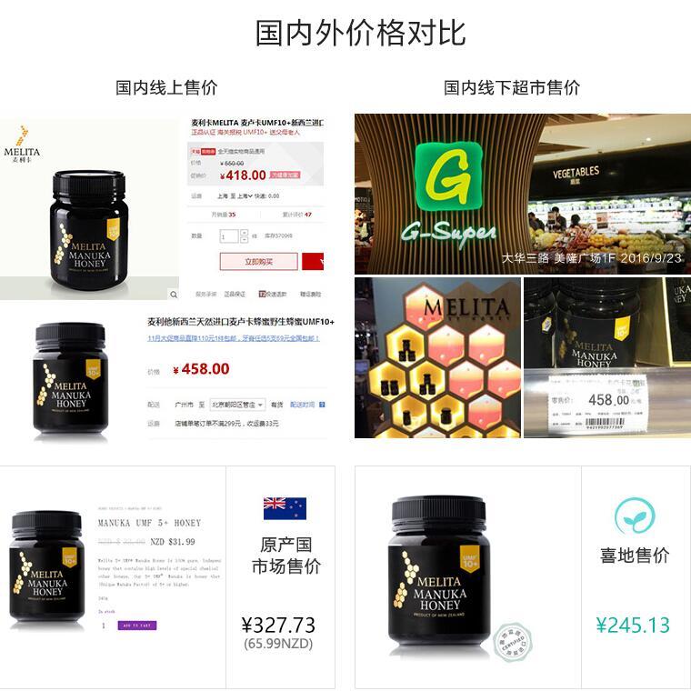 Melita蜂蜜 UMF10+国内外价格对比