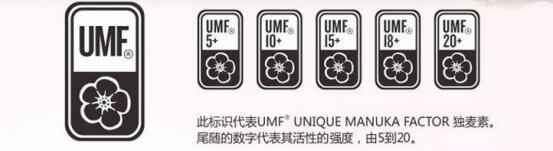 麦卢卡蜂蜜UMF指数