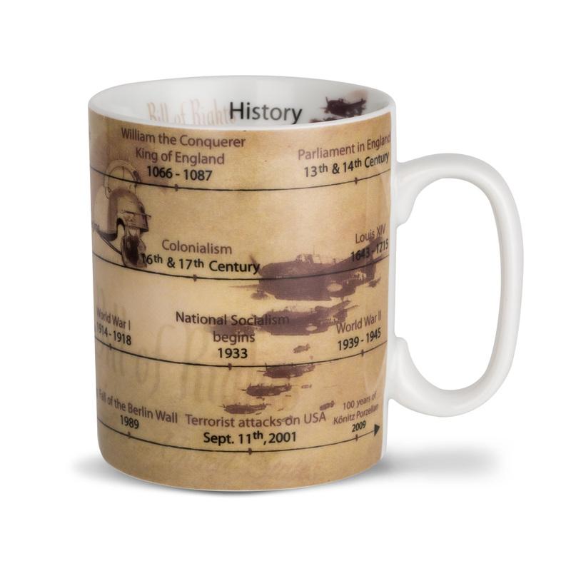 德国原产KOENITZ酷尼子 陶瓷水杯马克杯陶瓷杯子历史故事