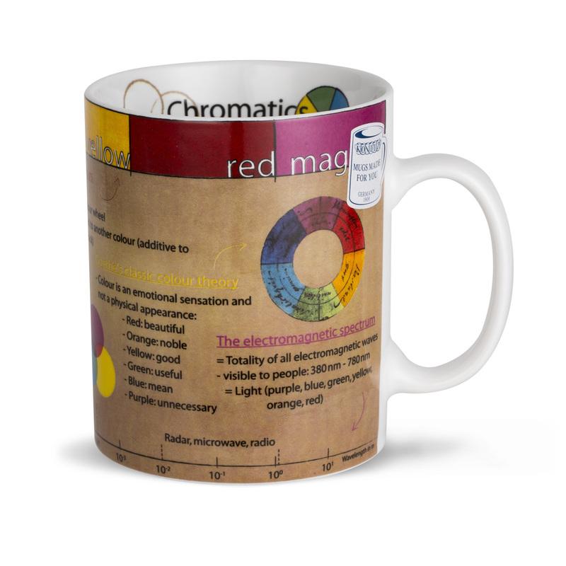 德国原产KOENITZ酷尼子 瓷杯水杯水具陶瓷马克杯色差的艺术