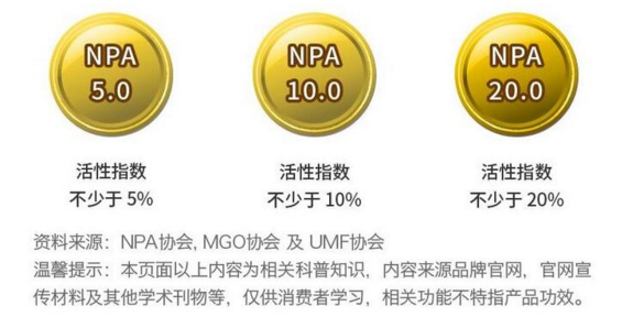 麦卢卡蜂蜜NPA活性指数