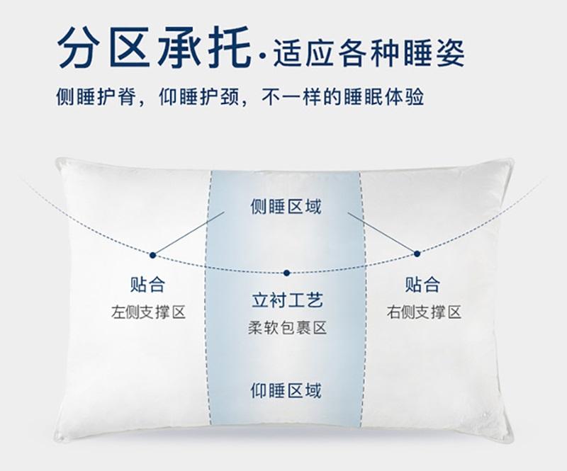 OBB三層枕