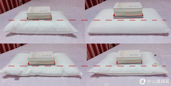 干货一篇,总结枕头的挑选心得!